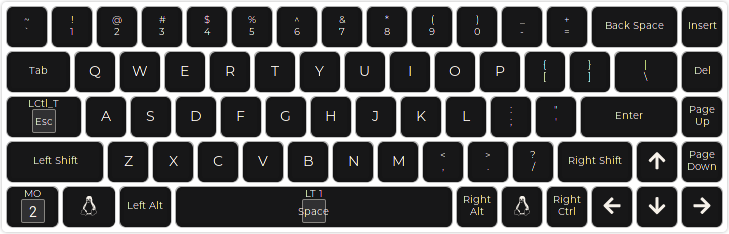 My current keyboard layout :: Eli Rodríguez Pérez — Personal