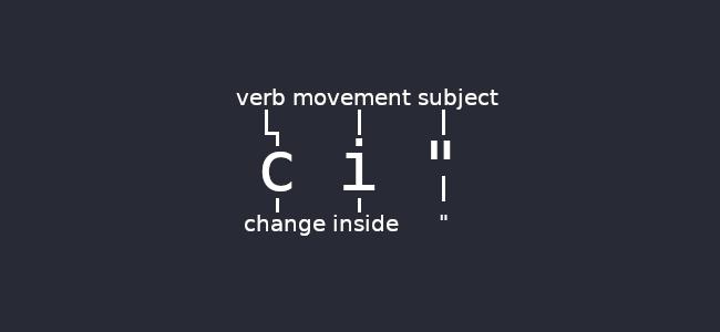 Vim command structure